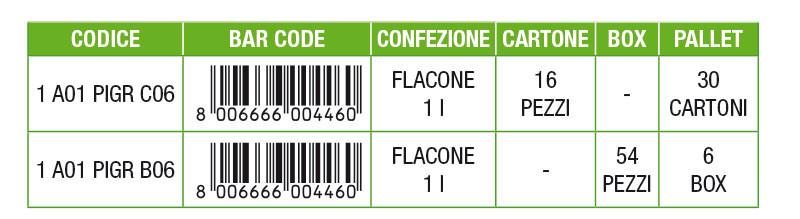 Calendario Concimazione Agrumi.Piante Grasse Liquido Fertilizzanti Prodotti Alfe